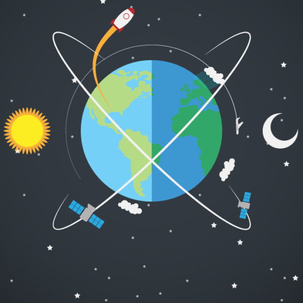 gravity science lesson plans